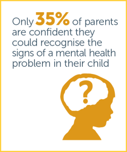 CHILD AND TEEN MENTAL HEALTH